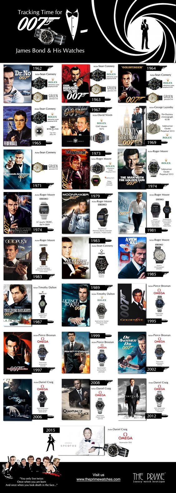 James bond watch guide 2